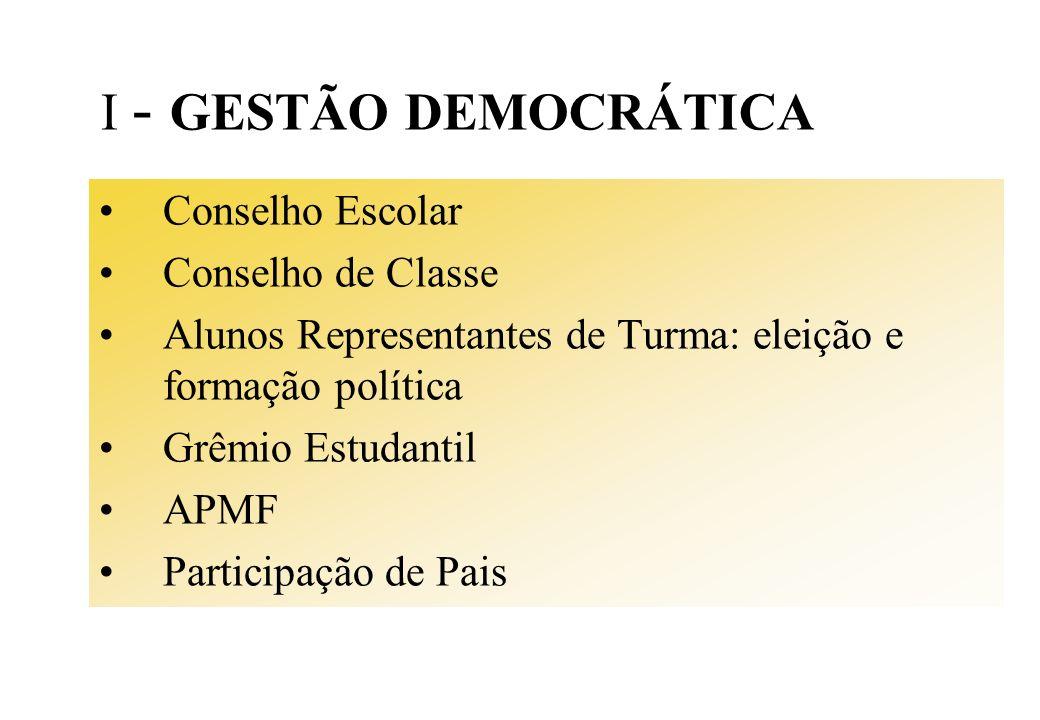 I - GESTÃO DEMOCRÁTICA Conselho Escolar Conselho de Classe Alunos Representantes de Turma: eleição e formação política Grêmio Estudantil APMF Particip