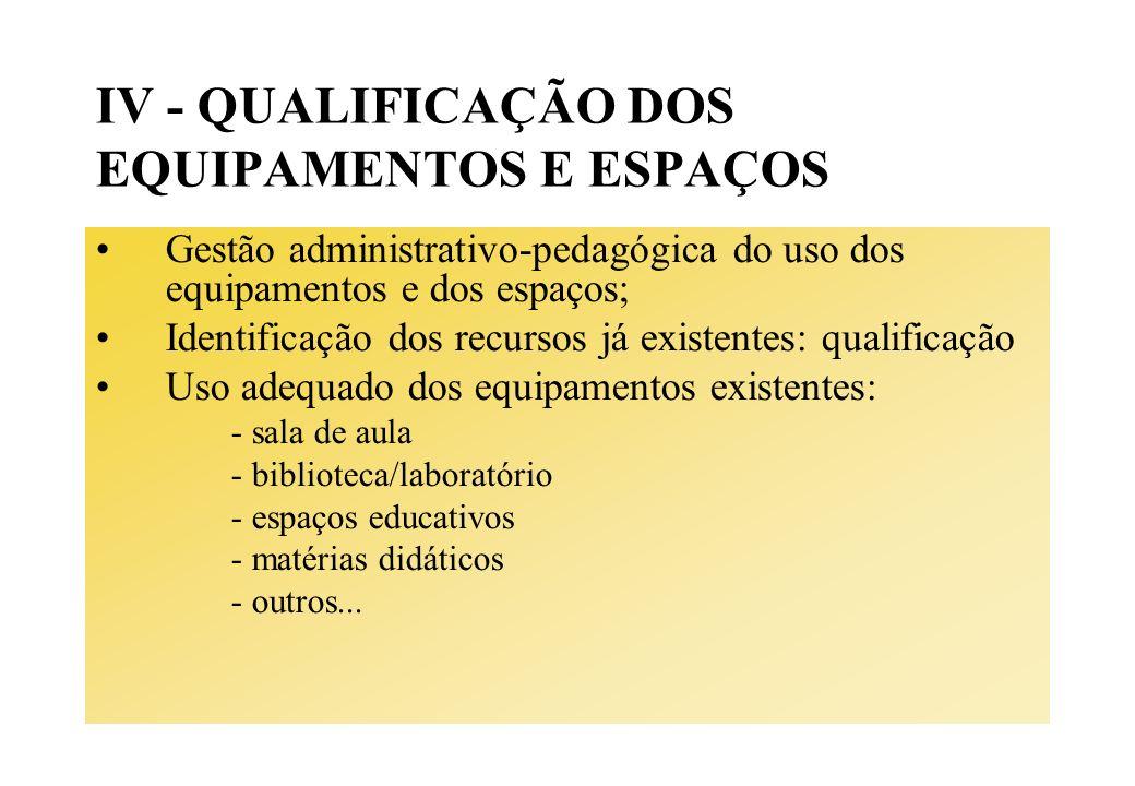 IV - QUALIFICAÇÃO DOS EQUIPAMENTOS E ESPAÇOS Gestão administrativo-pedagógica do uso dos equipamentos e dos espaços; Identificação dos recursos já exi