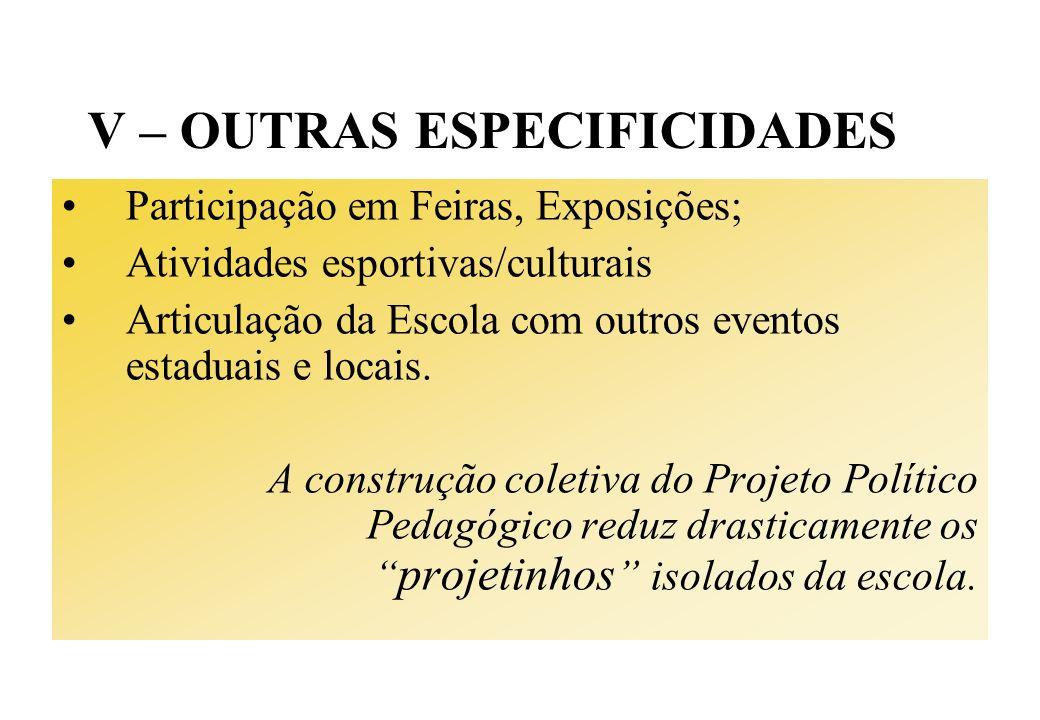 V – OUTRAS ESPECIFICIDADES Participação em Feiras, Exposições; Atividades esportivas/culturais Articulação da Escola com outros eventos estaduais e lo
