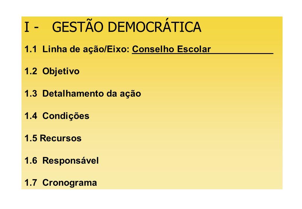 I - GESTÃO DEMOCRÁTICA 1.1 Linha de ação/Eixo: Conselho Escolar____________ 1.2 Objetivo 1.3 Detalhamento da ação 1.4 Condições 1.5 Recursos 1.6 Respo