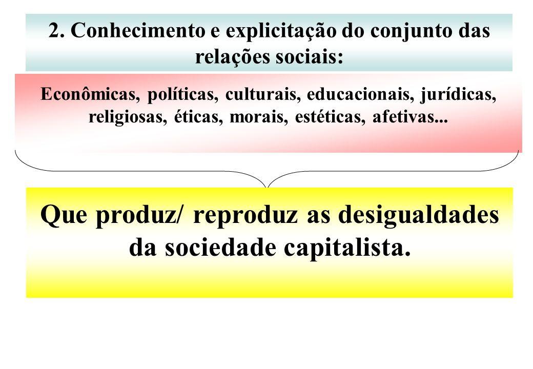 2. Conhecimento e explicitação do conjunto das relações sociais: Econômicas, políticas, culturais, educacionais, jurídicas, religiosas, éticas, morais