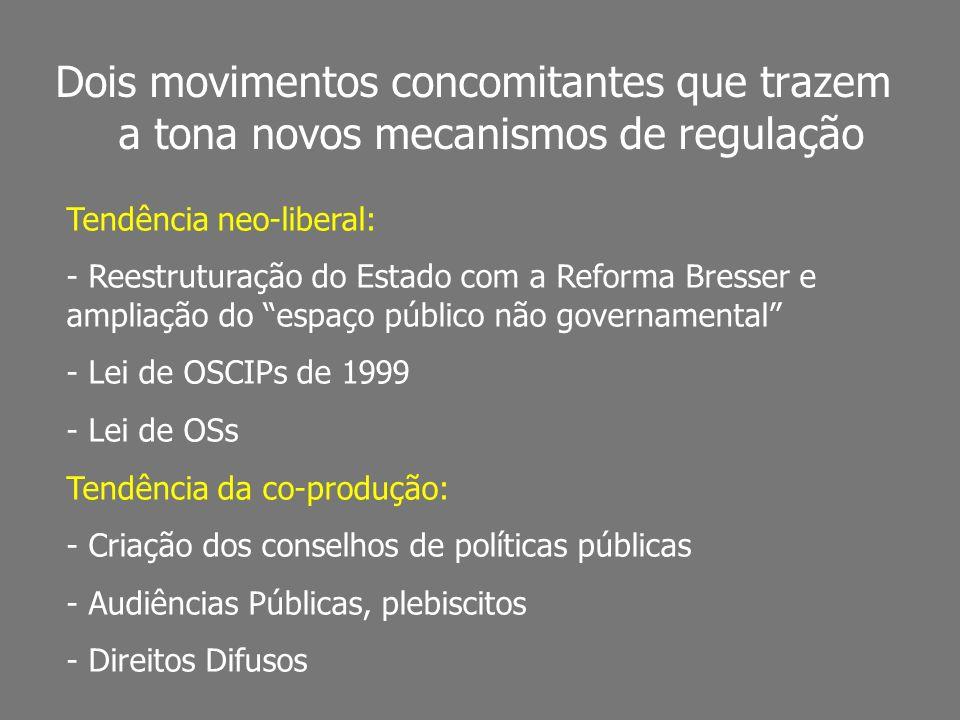 Dois movimentos concomitantes que trazem a tona novos mecanismos de regulação Tendência neo-liberal: - Reestruturação do Estado com a Reforma Bresser