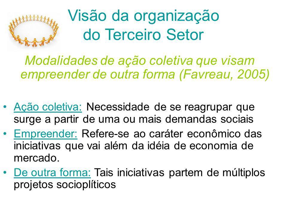 Visão da organização do Terceiro Setor Modalidades de ação coletiva que visam empreender de outra forma (Favreau, 2005) Ação coletiva: Necessidade de
