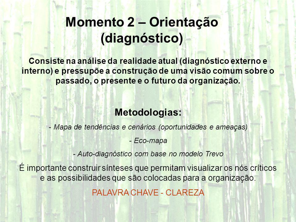 Momento 2 – Orientação (diagnóstico) Consiste na análise da realidade atual (diagnóstico externo e interno) e pressupõe a construção de uma visão comu