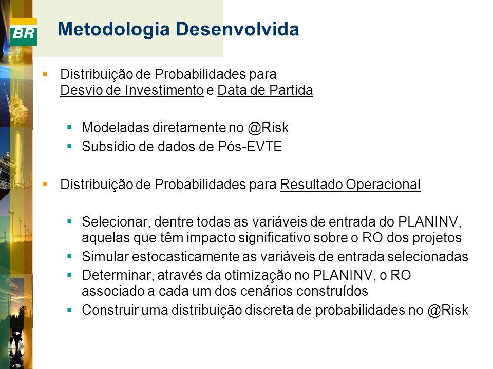 Metodologia Desenvolvida Distribuição de Probabilidades para Desvio de Investimento e Data de Partida Modeladas diretamente no @Risk Subsídio de dados