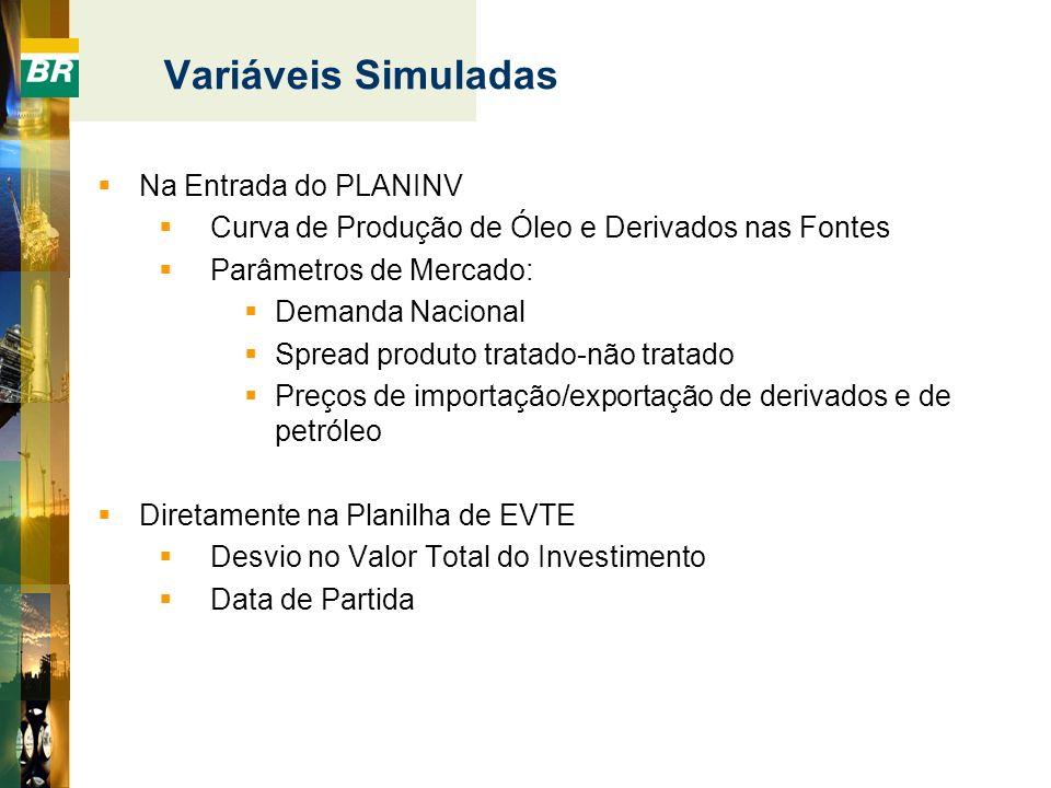 Variáveis Simuladas Na Entrada do PLANINV Curva de Produção de Óleo e Derivados nas Fontes Parâmetros de Mercado: Demanda Nacional Spread produto trat