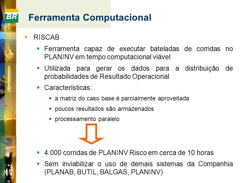Ferramenta Computacional RISCAB Ferramenta capaz de executar bateladas de corridas no PLANINV em tempo computacional viável Utilizada para gerar os da