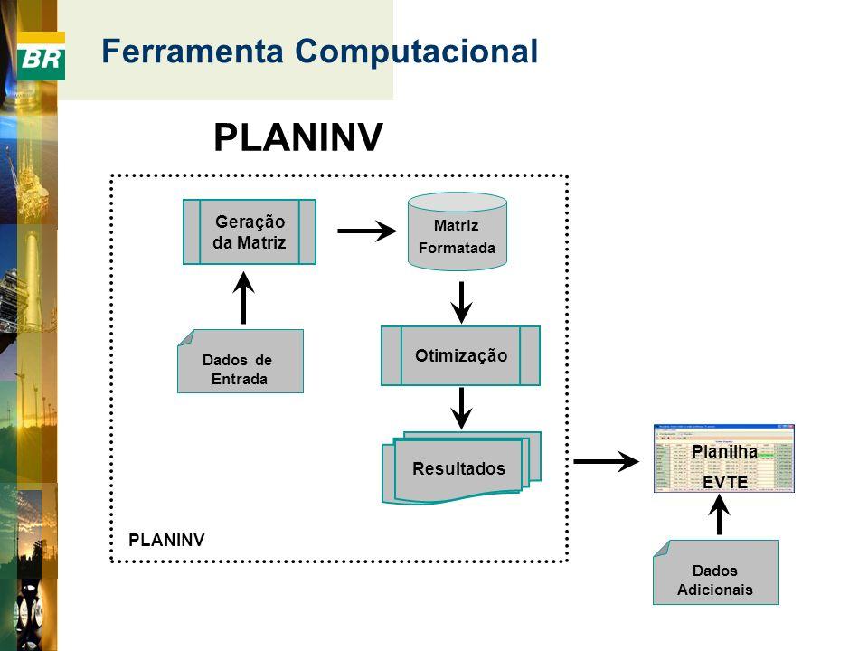 PLANINV Planilha EVTE Matriz Formatada Dados Adicionais Geração da Matriz Otimização Dados de Entrada Resultados Ferramenta Computacional