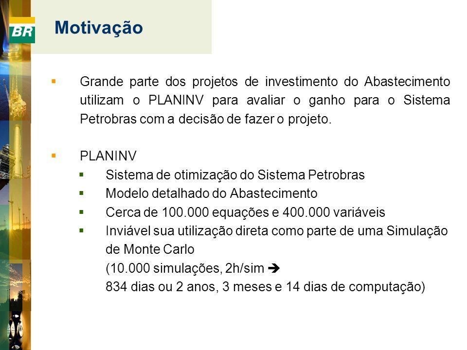 Motivação Apesar da complexidade, o PLANINV não deve ser evitado Horizonte de projeção muito grande Petrobras é operada de forma integrada, aproveitando sinergias e evitando concorrência entre projetos apenas a otimização do modelo completo da Petrobras pode realmente capturar estes efeitos Testes efetuados para dois projetos distintos mostraram que a diferença pode ser muito significativa