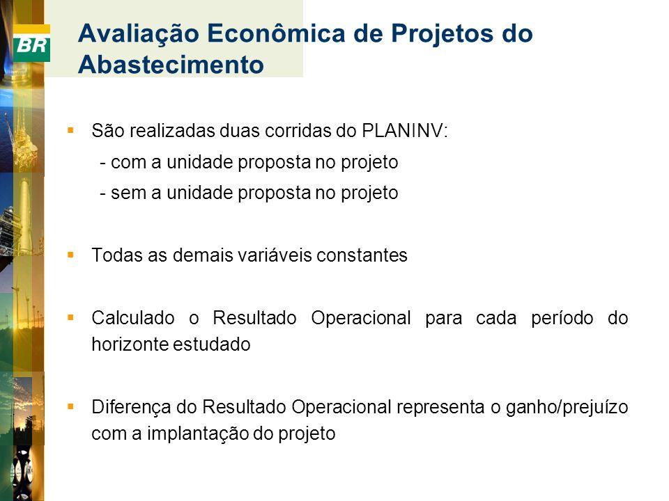 Avaliação Econômica de Projetos do Abastecimento São realizadas duas corridas do PLANINV: - com a unidade proposta no projeto - sem a unidade proposta