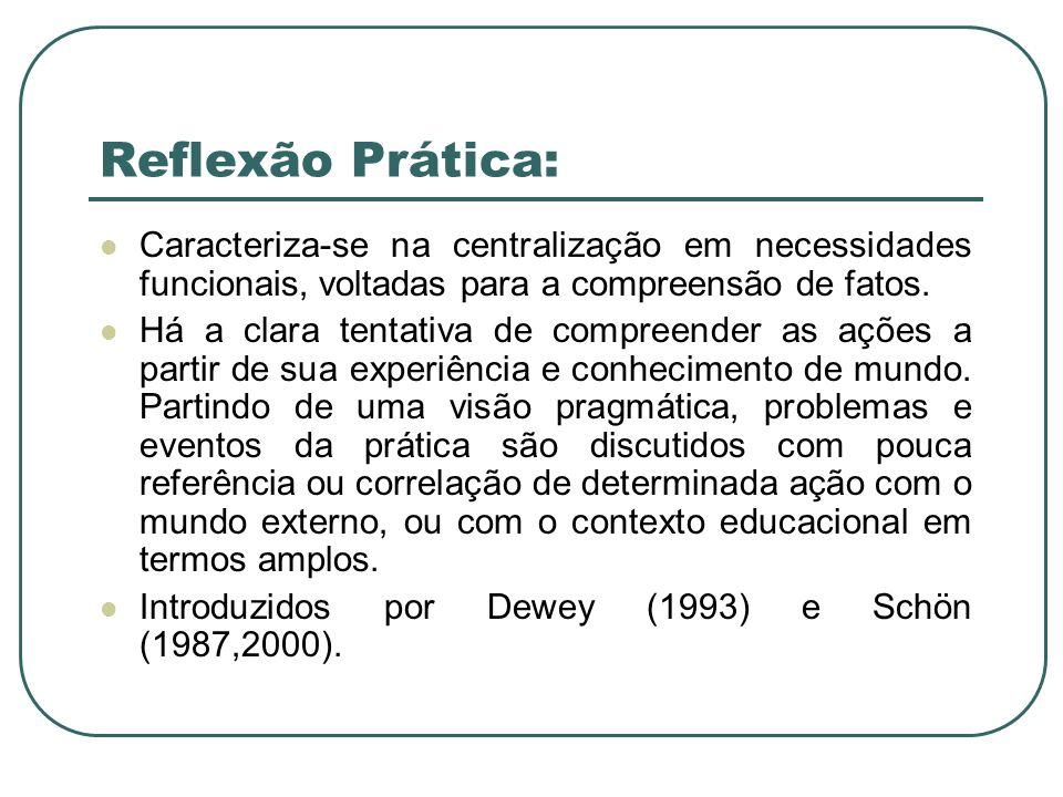 Reflexão Prática: Caracteriza-se na centralização em necessidades funcionais, voltadas para a compreensão de fatos. Há a clara tentativa de compreende