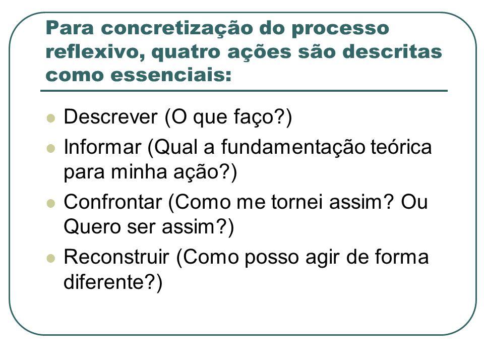 Para concretização do processo reflexivo, quatro ações são descritas como essenciais: Descrever (O que faço?) Informar (Qual a fundamentação teórica p
