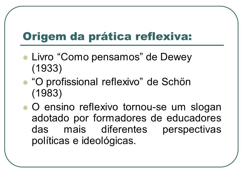 Origem da prática reflexiva: Livro Como pensamos de Dewey (1933) O profissional reflexivo de Schön (1983) O ensino reflexivo tornou-se um slogan adota