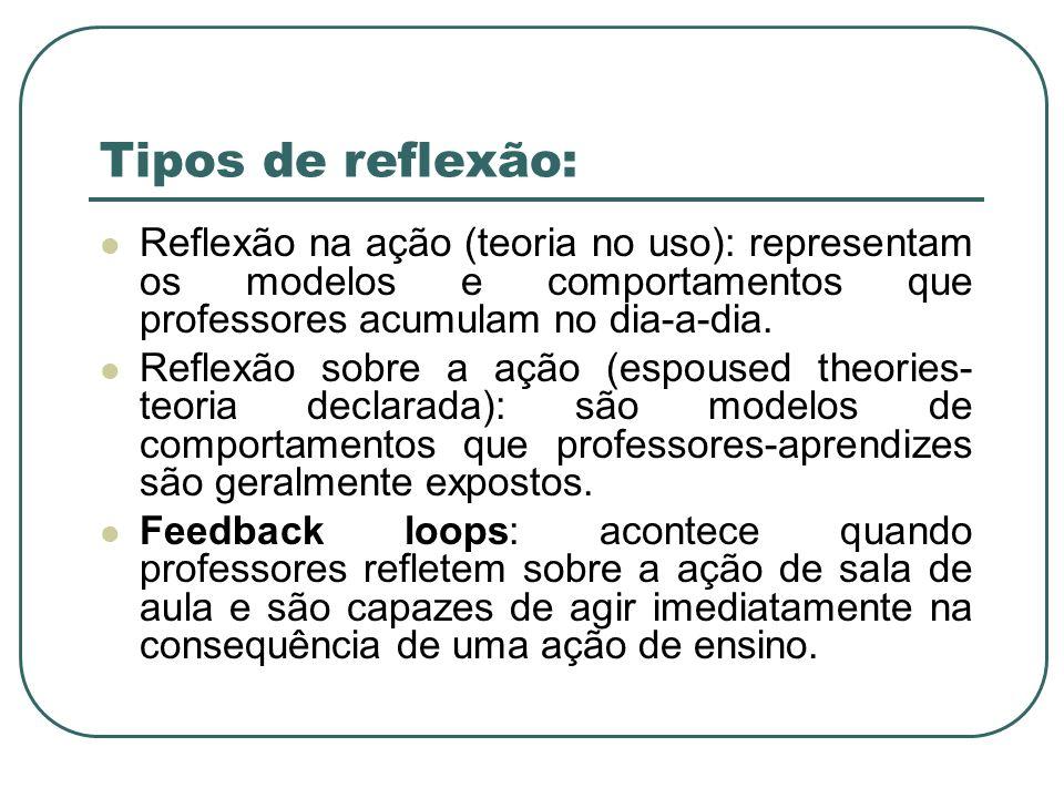 Tipos de reflexão: Reflexão na ação (teoria no uso): representam os modelos e comportamentos que professores acumulam no dia-a-dia. Reflexão sobre a a