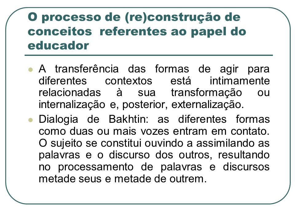 O processo de (re)construção de conceitos referentes ao papel do educador A transferência das formas de agir para diferentes contextos está intimament