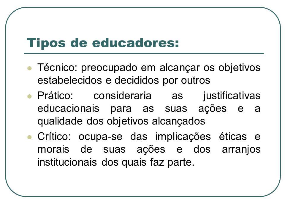 Tipos de educadores: Técnico: preocupado em alcançar os objetivos estabelecidos e decididos por outros Prático: consideraria as justificativas educaci