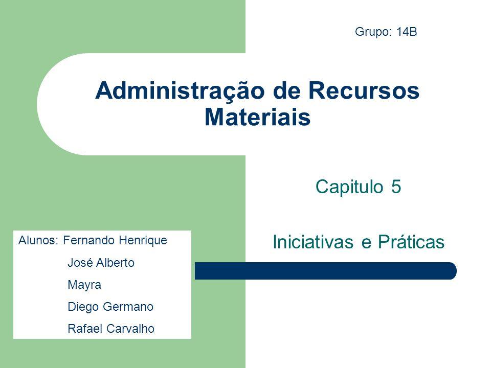 Administração de Recursos Materiais Capitulo 5 Iniciativas e Práticas Alunos: Fernando Henrique José Alberto Mayra Diego Germano Rafael Carvalho Grupo