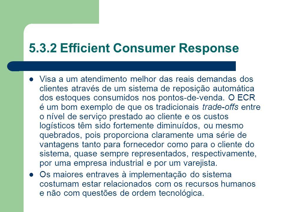 5.3.2 Efficient Consumer Response Visa a um atendimento melhor das reais demandas dos clientes através de um sistema de reposição automática dos estoq