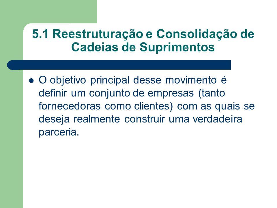 5.1 Reestruturação e Consolidação de Cadeias de Suprimentos O objetivo principal desse movimento é definir um conjunto de empresas (tanto fornecedoras