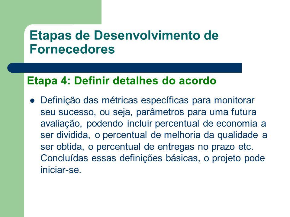 Etapas de Desenvolvimento de Fornecedores Definição das métricas específicas para monitorar seu sucesso, ou seja, parâmetros para uma futura avaliação