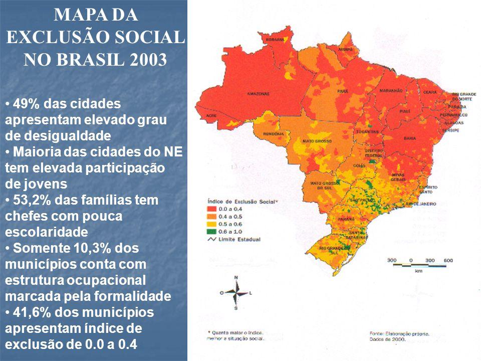 MAPA DA EXCLUSÃO SOCIAL NO BRASIL 2003 49% das cidades apresentam elevado grau de desigualdade Maioria das cidades do NE tem elevada participação de j