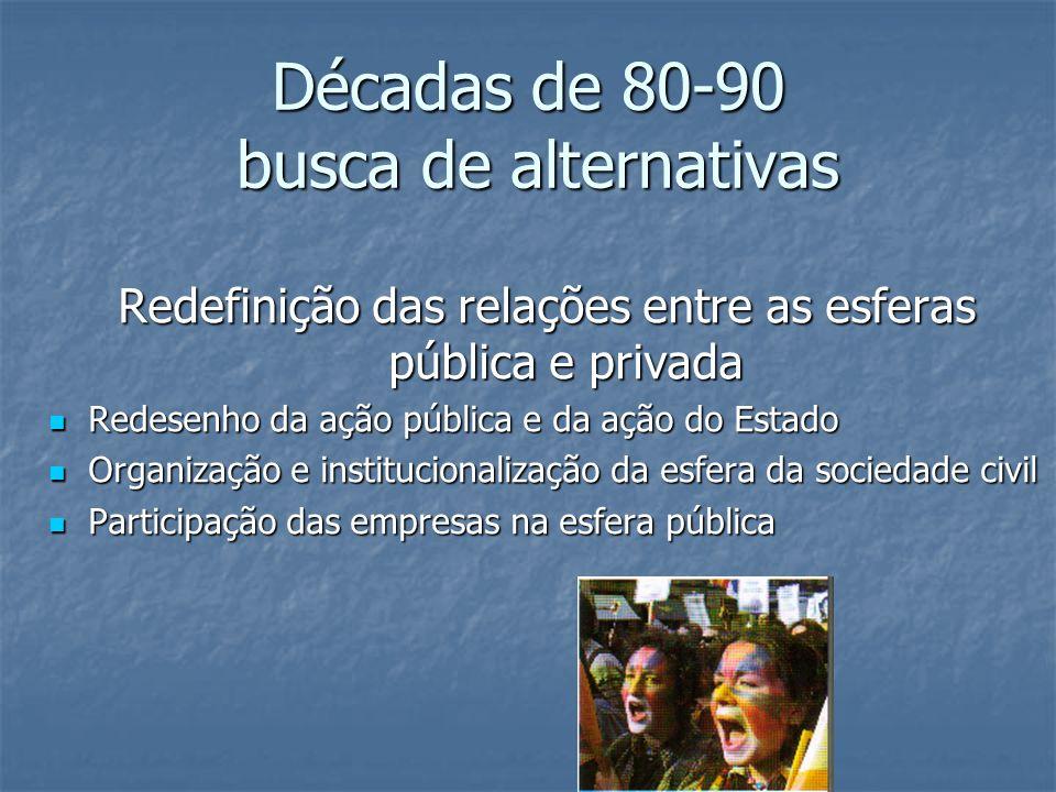 Décadas de 80-90 busca de alternativas Redefinição das relações entre as esferas pública e privada Redesenho da ação pública e da ação do Estado Redes