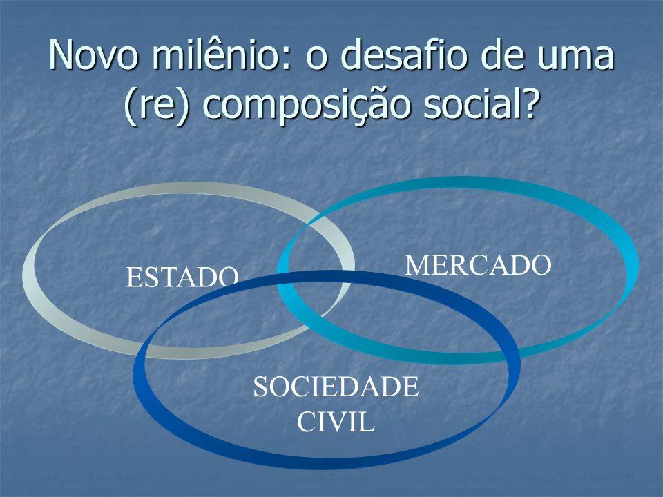 Novo milênio: o desafio de uma (re) composição social? ESTADO MERCADO SOCIEDADE CIVIL