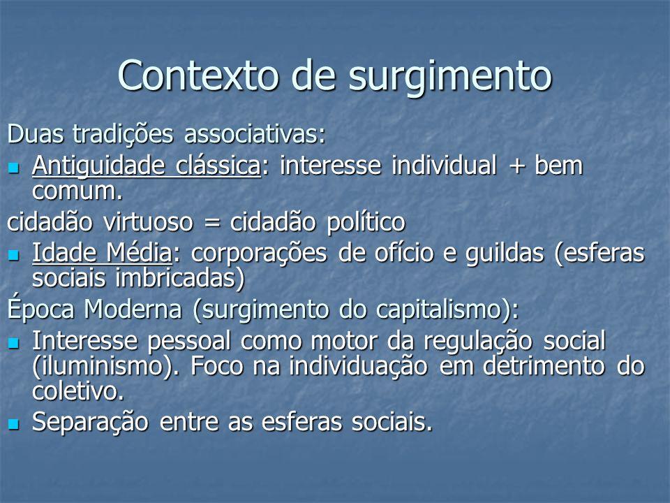 Contexto de surgimento Duas tradições associativas: Antiguidade clássica: interesse individual + bem comum. Antiguidade clássica: interesse individual