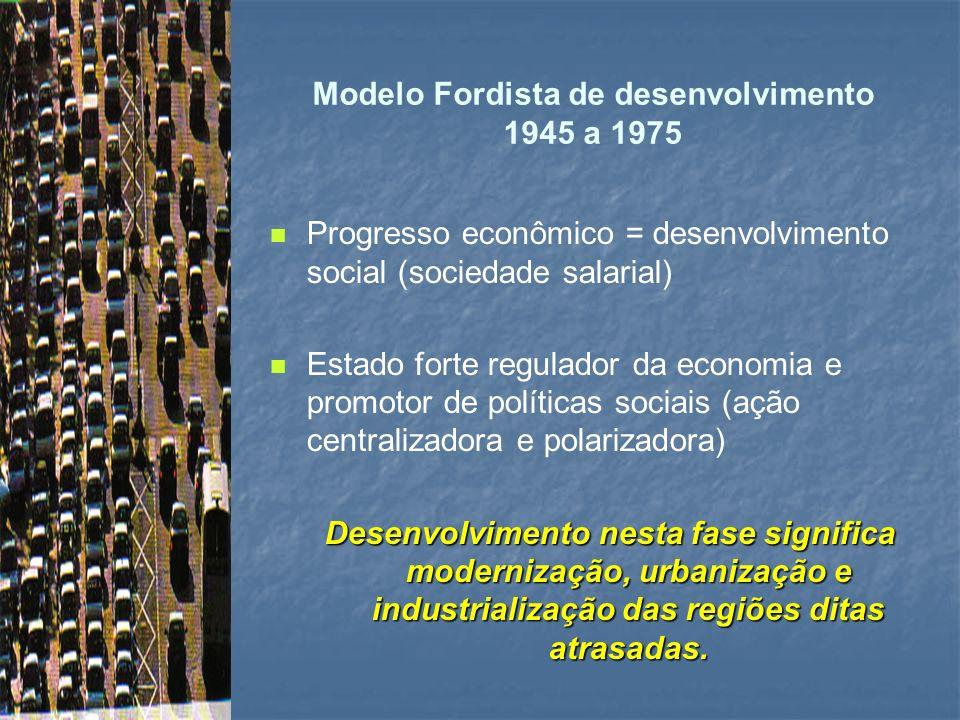 Modelo Fordista de desenvolvimento 1945 a 1975 Progresso econômico = desenvolvimento social (sociedade salarial) Estado forte regulador da economia e