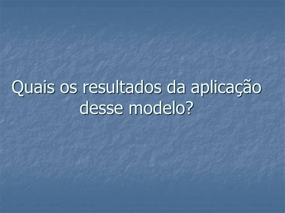 No Brasil Fordismo incompleto Modelo importado no Norte onde pequena parcela da população tem acesso aos bens de consumo de massa.