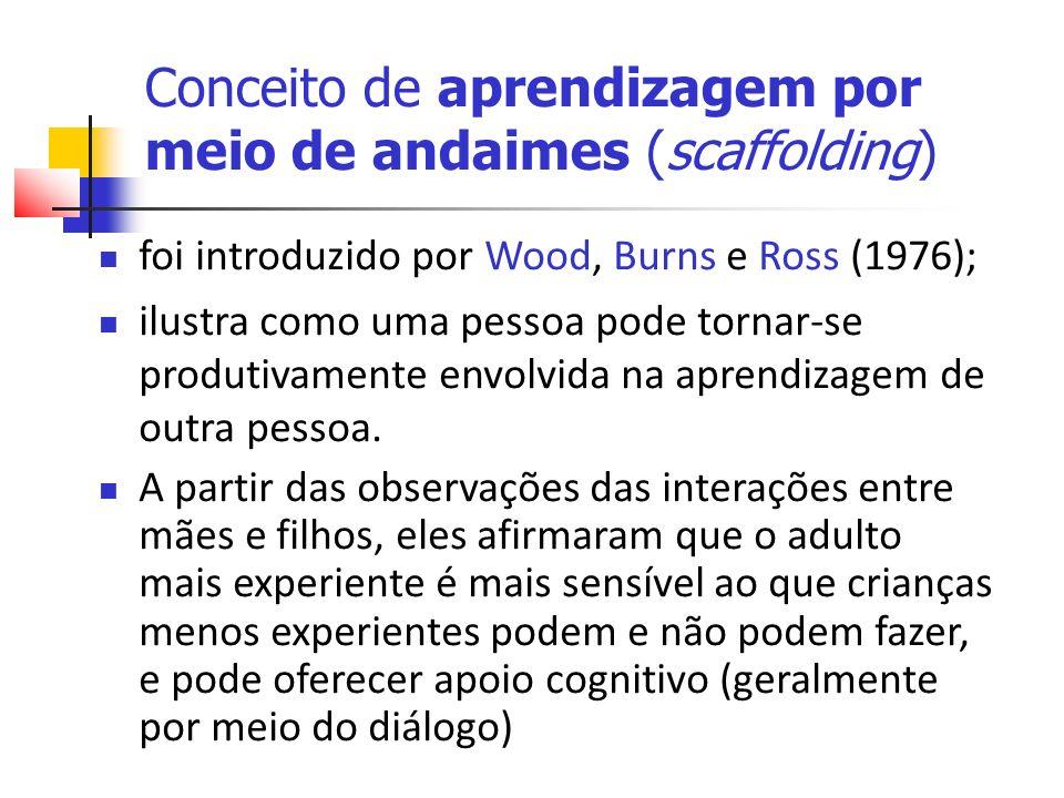Conceito de aprendizagem por meio de andaimes (scaffolding) foi introduzido por Wood, Burns e Ross (1976); ilustra como uma pessoa pode tornar-se produtivamente envolvida na aprendizagem de outra pessoa.