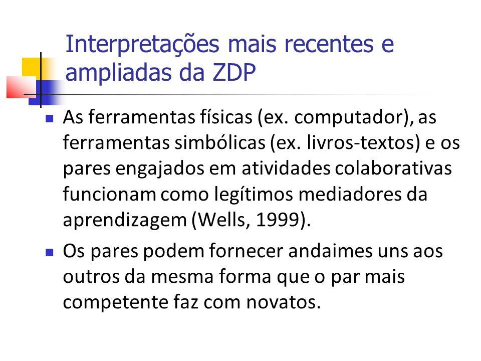 Interpretações mais recentes e ampliadas da ZDP As ferramentas físicas (ex.