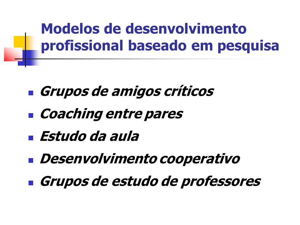 Modelos de desenvolvimento profissional baseado em pesquisa Grupos de amigos críticos Coaching entre pares Estudo da aula Desenvolvimento cooperativo Grupos de estudo de professores