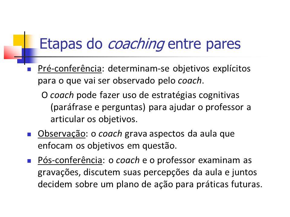 Etapas do coaching entre pares Pré-conferência: determinam-se objetivos explícitos para o que vai ser observado pelo coach.
