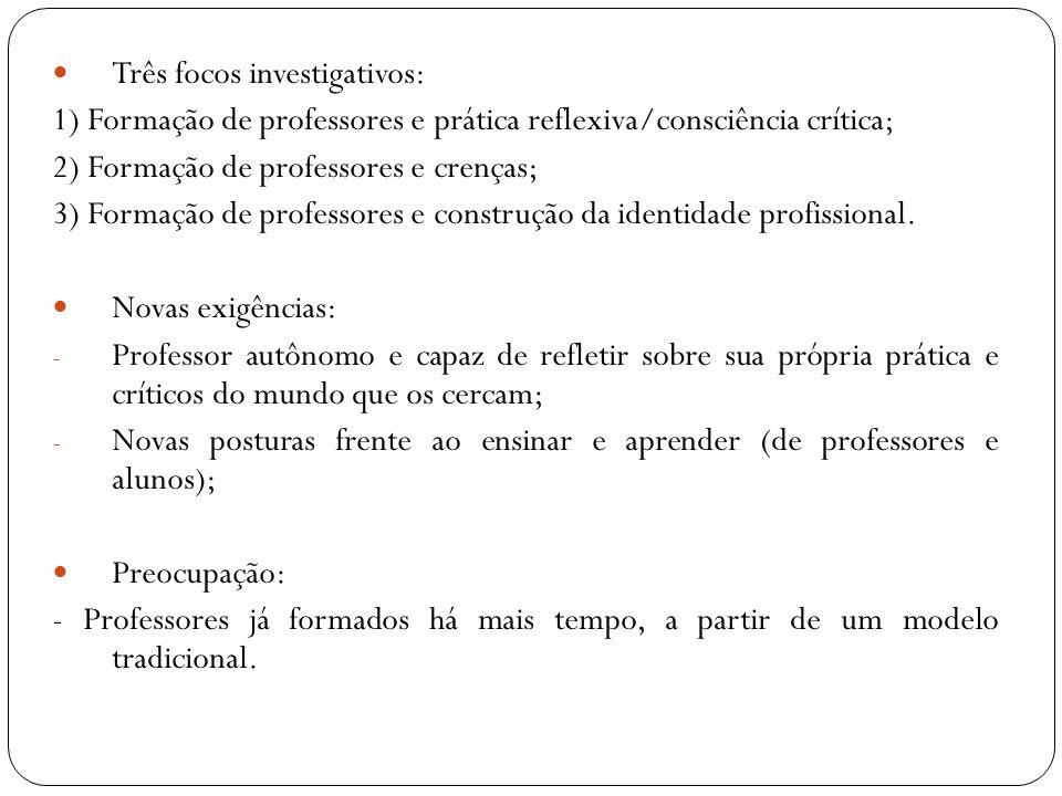 Três focos investigativos: 1) Formação de professores e prática reflexiva/consciência crítica; 2) Formação de professores e crenças; 3) Formação de pr