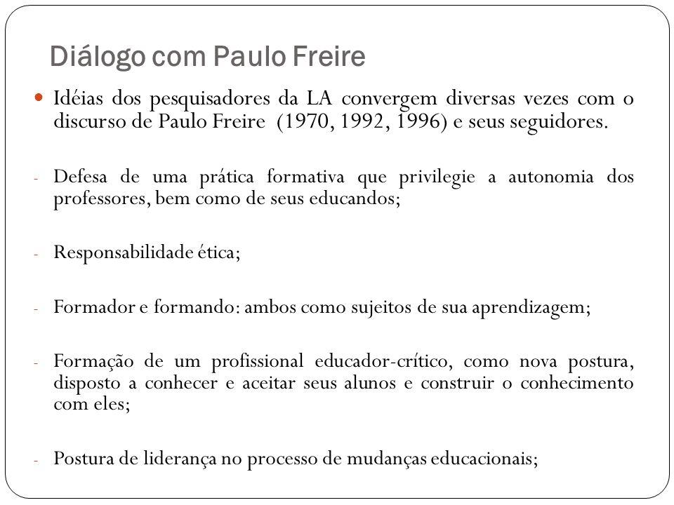 Diálogo com Paulo Freire Idéias dos pesquisadores da LA convergem diversas vezes com o discurso de Paulo Freire (1970, 1992, 1996) e seus seguidores.