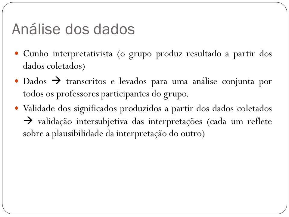 Análise dos dados Cunho interpretativista (o grupo produz resultado a partir dos dados coletados) Dados transcritos e levados para uma análise conjunt