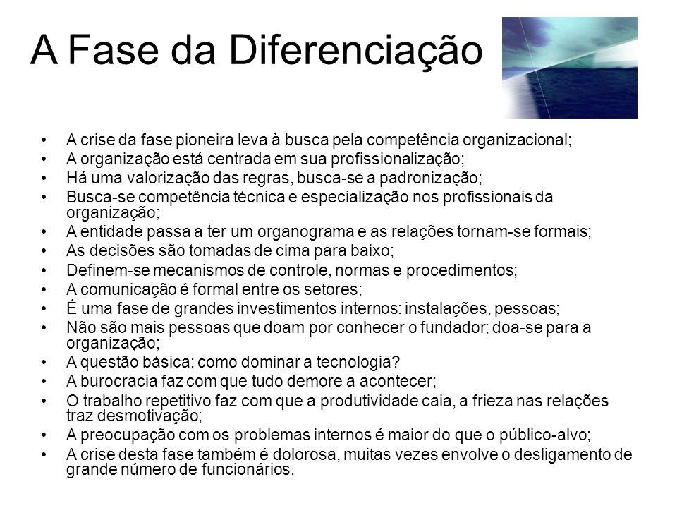 A Fase da Diferenciação A crise da fase pioneira leva à busca pela competência organizacional; A organização está centrada em sua profissionalização;