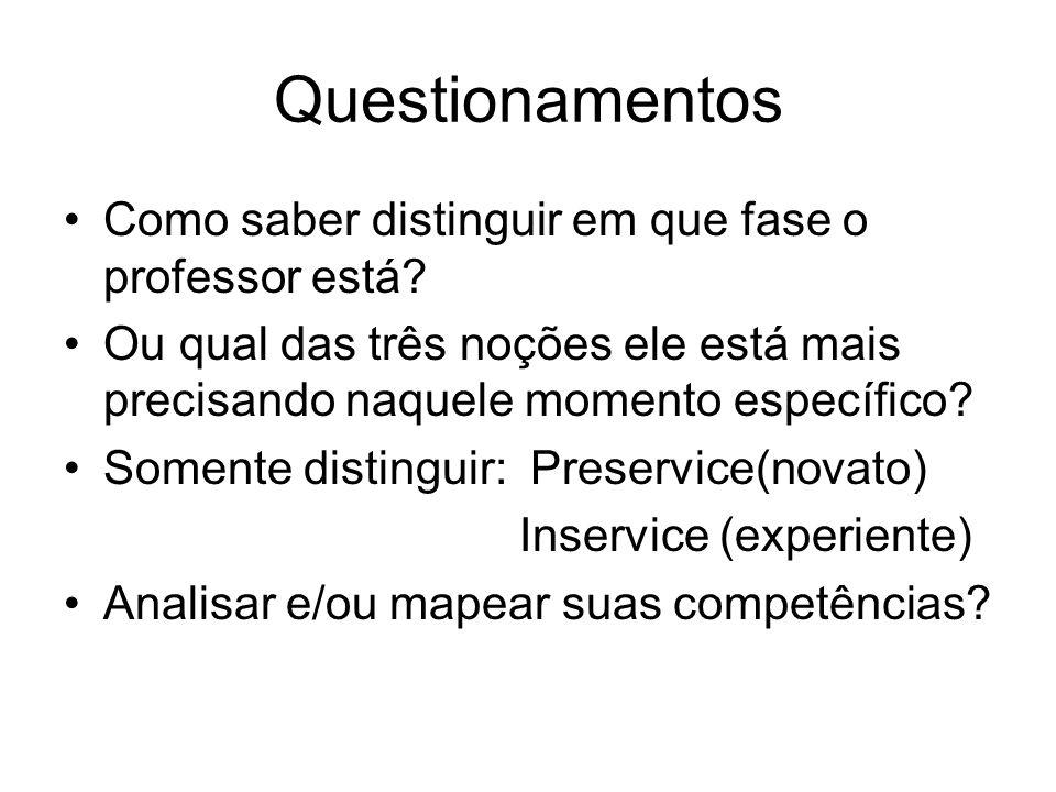 Questionamentos Como saber distinguir em que fase o professor está? Ou qual das três noções ele está mais precisando naquele momento específico? Somen