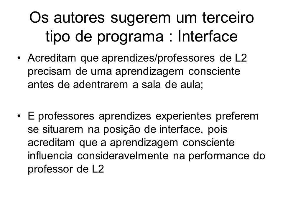 Os autores sugerem um terceiro tipo de programa : Interface Acreditam que aprendizes/professores de L2 precisam de uma aprendizagem consciente antes d