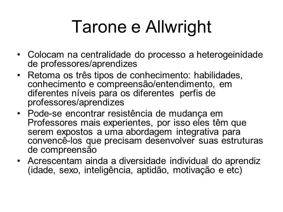 Tarone e Allwright Colocam na centralidade do processo a heterogeinidade de professores/aprendizes Retoma os três tipos de conhecimento: habilidades,