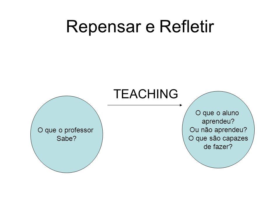 Repensar e Refletir TEACHING O que o aluno aprendeu? Ou não aprendeu? O que são capazes de fazer? O que o professor Sabe?