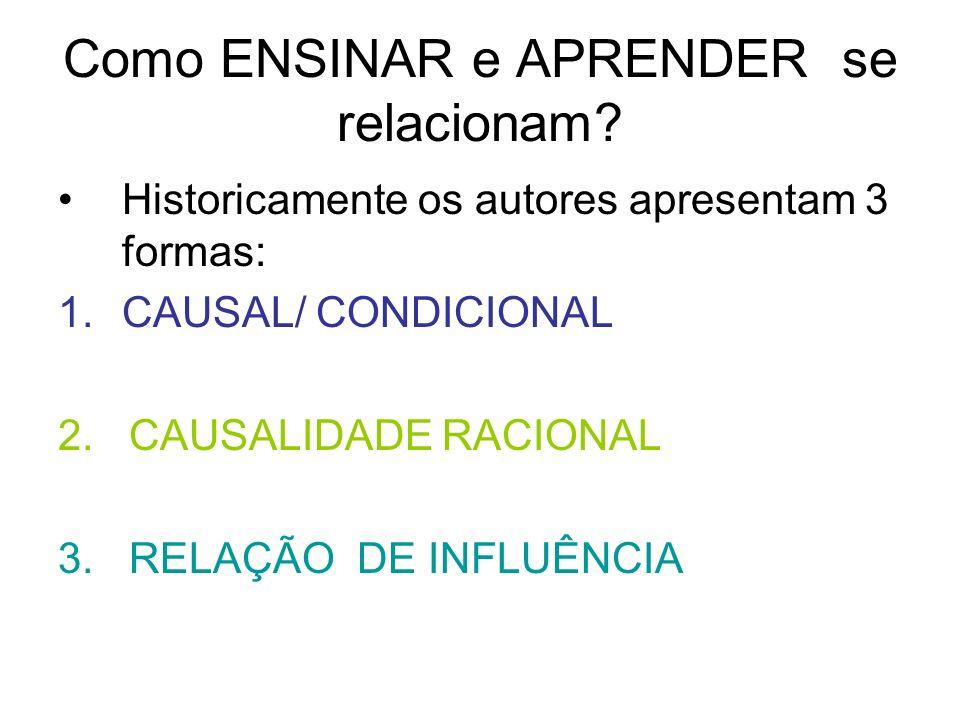 Como ENSINAR e APRENDER se relacionam? Historicamente os autores apresentam 3 formas: 1.CAUSAL/ CONDICIONAL 2. CAUSALIDADE RACIONAL 3. RELAÇÃO DE INFL