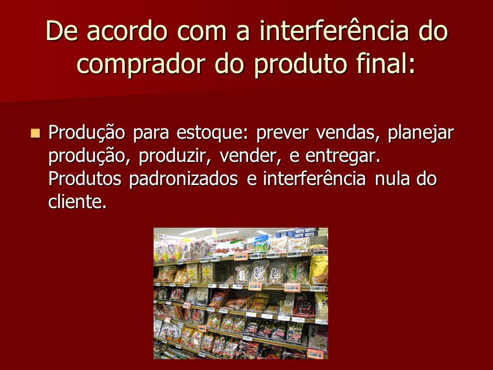 De acordo com a interferência do comprador do produto final: Produção para estoque: prever vendas, planejar produção, produzir, vender, e entregar. Pr