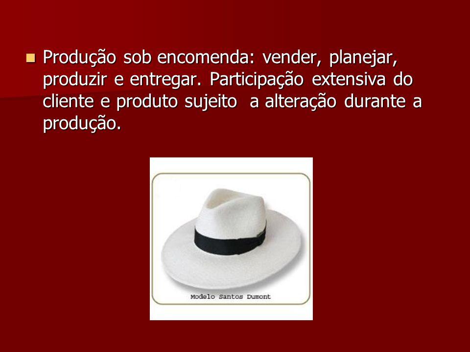 Produção sob encomenda: vender, planejar, produzir e entregar. Participação extensiva do cliente e produto sujeito a alteração durante a produção. Pro