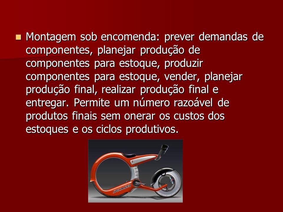 Engenharia sob encomenda: vender, projetar produtos, planejar produção, produzir e entregar.