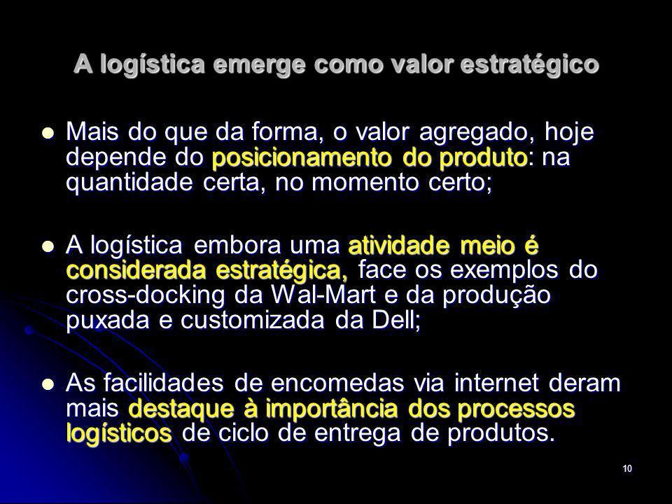 10 A logística emerge como valor estratégico Mais do que da forma, o valor agregado, hoje depende do posicionamento do produto: na quantidade certa, n