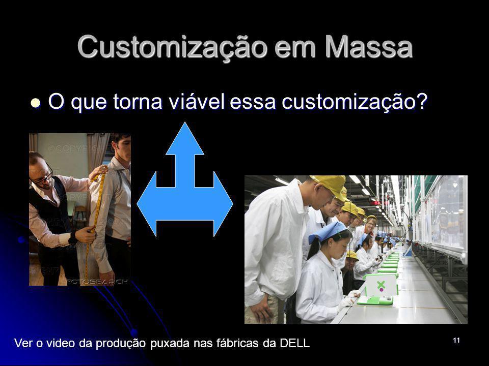 11 Customização em Massa O que torna viável essa customização? O que torna viável essa customização? Ver o video da produção puxada nas fábricas da DE