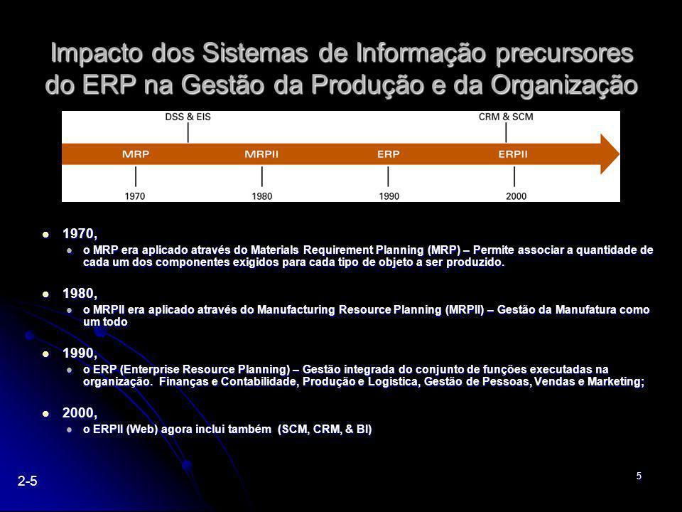 5 Impacto dos Sistemas de Informação precursores do ERP na Gestão da Produção e da Organização 2-5 1970, 1970, o MRP era aplicado através do Materials