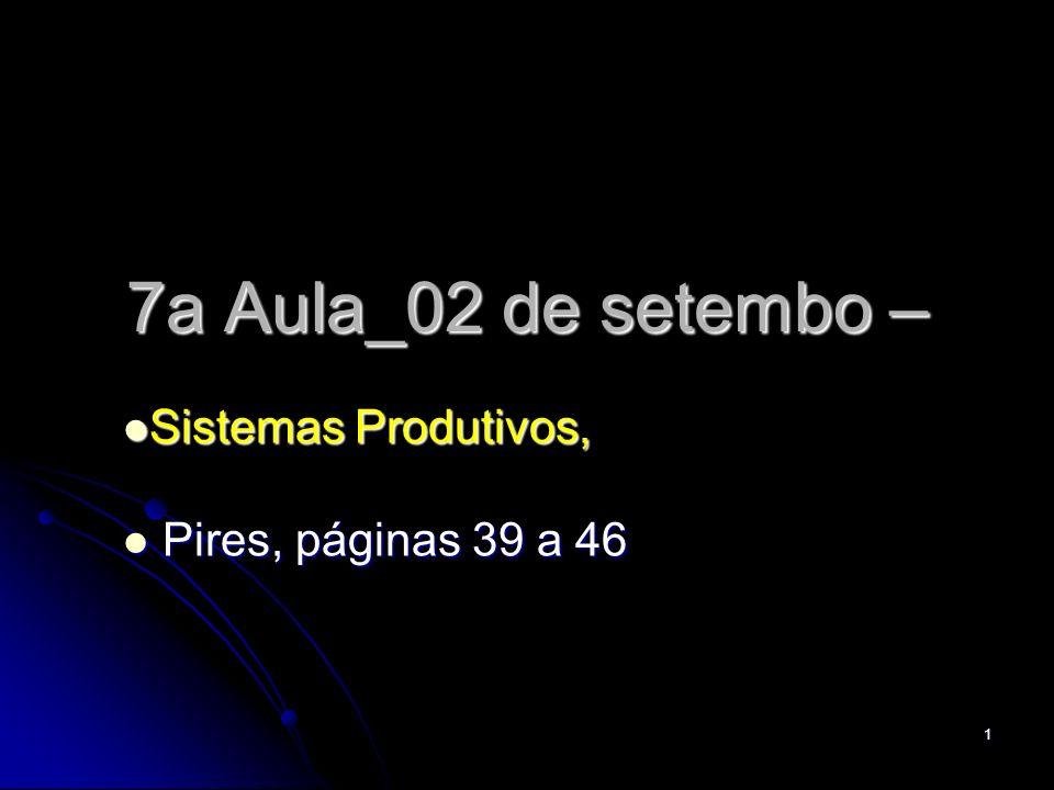 1 7a Aula_02 de setembo – Sistemas Produtivos, Sistemas Produtivos, Pires, páginas 39 a 46 Pires, páginas 39 a 46